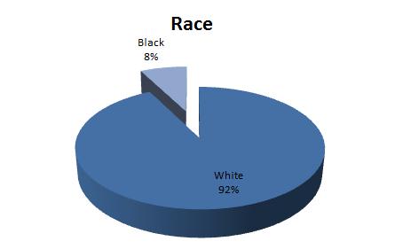 Linwood_Avenue_Race.png