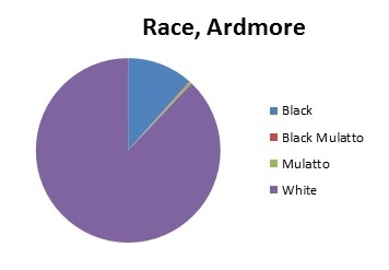 Ardmore._Race._shortened.jpg