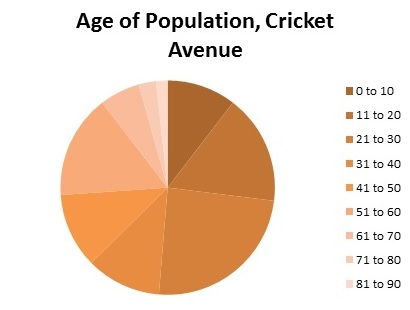 Cricket_Avenue._Age._shortened.jpg