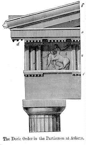 "<font size=""-2"">Figure 3: Explanation of the Doric Order. Image from the public domain. Wikimedia Commons. http://commons.wikimedia.org/wiki/File:DoricParthenon.jpg</font><br><br>"