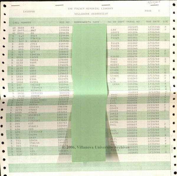 First Ever Dot Matrix/IBM Printout of Overdue Books January 18, 1968 (Courtesy of the University Archives)